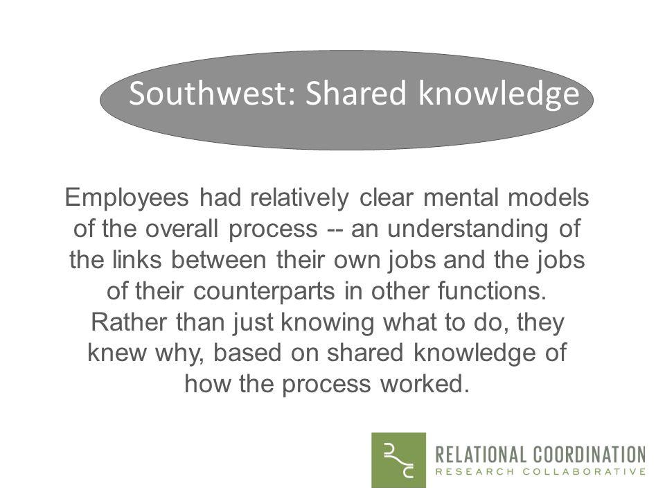 Southwest: Shared knowledge