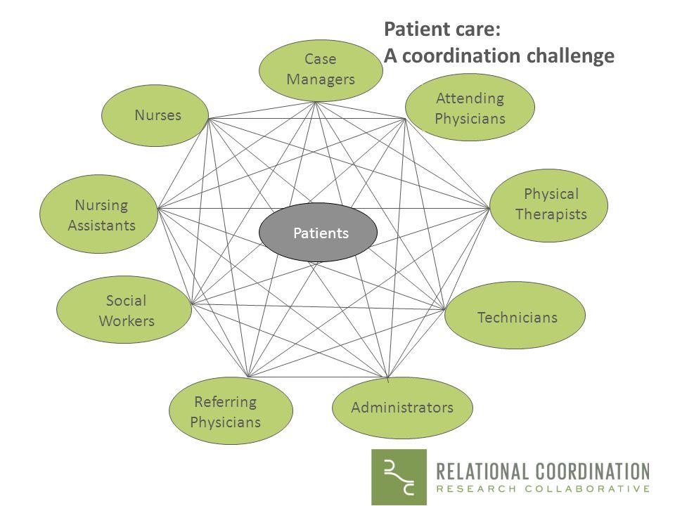 A coordination challenge