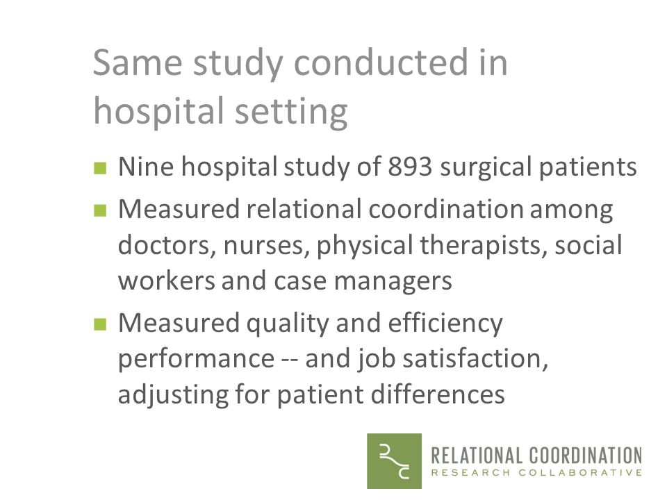 Same study conducted in hospital setting
