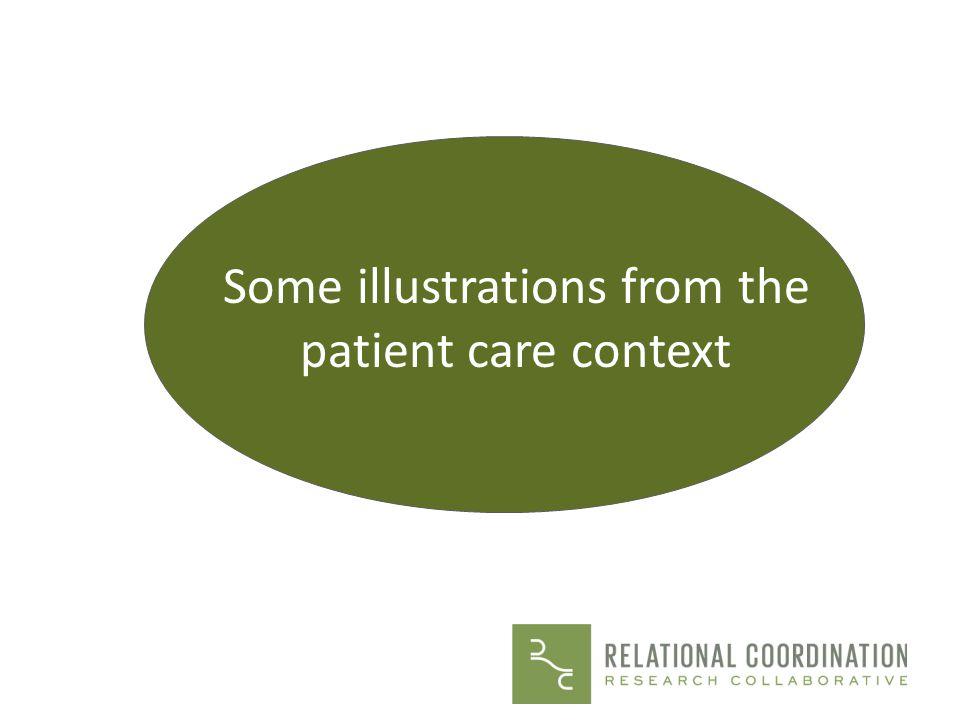 Some illustrations from the patient care context