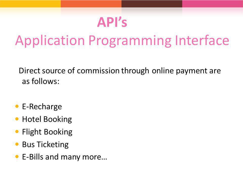 API's Application Programming Interface