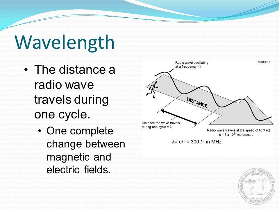 Wavelength The distance a radio wave travels during one cycle.