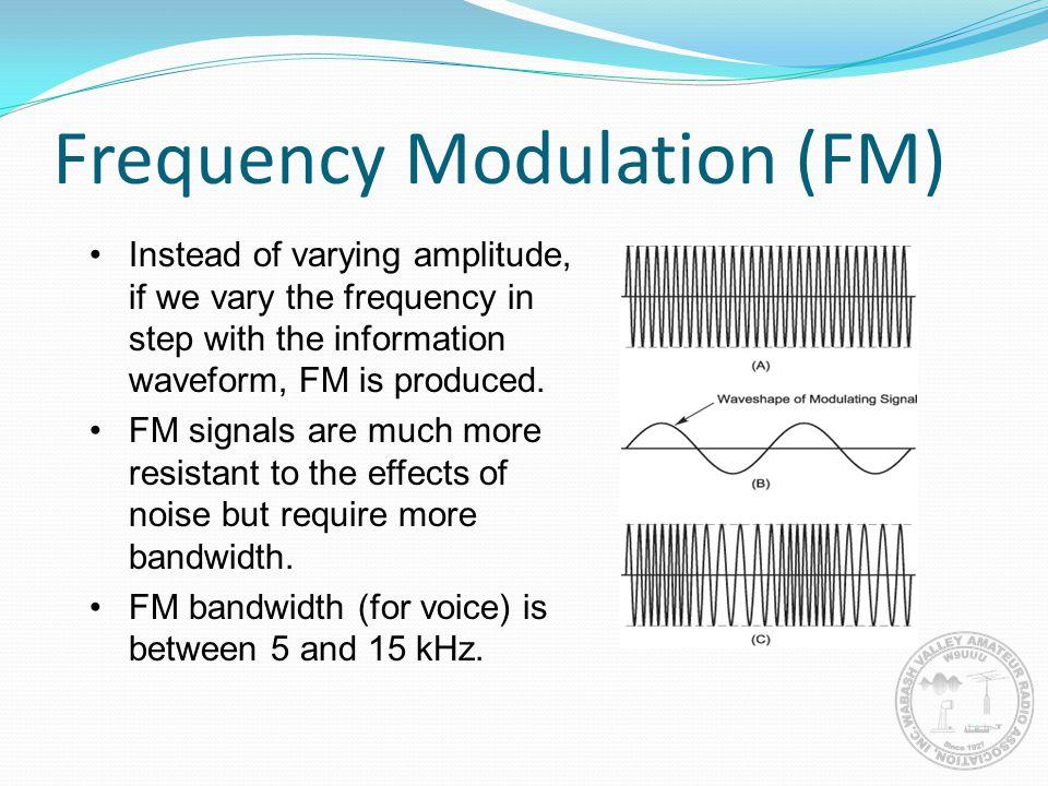 Frequency Modulation (FM)