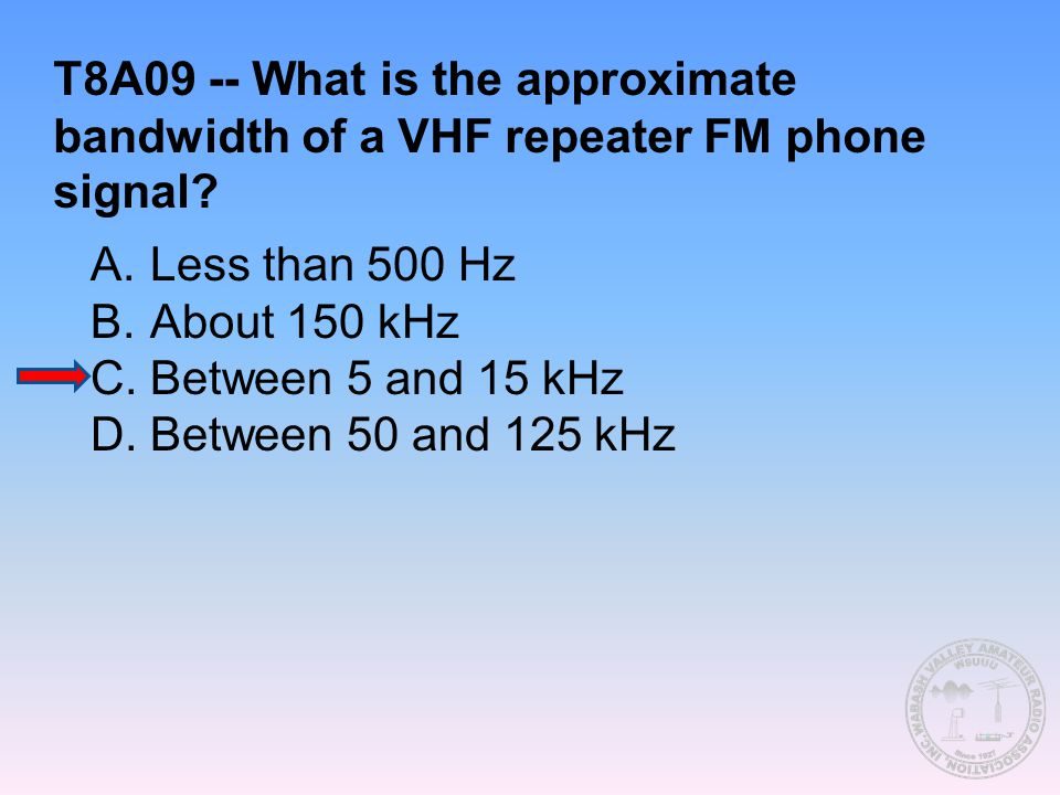 T8A09 -- What is the approximate bandwidth of a VHF repeater FM phone signal