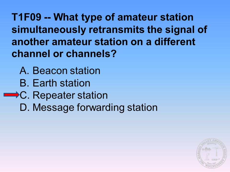 T1F09 -- What type of amateur station simultaneously retransmits the signal of another amateur station on a different channel or channels