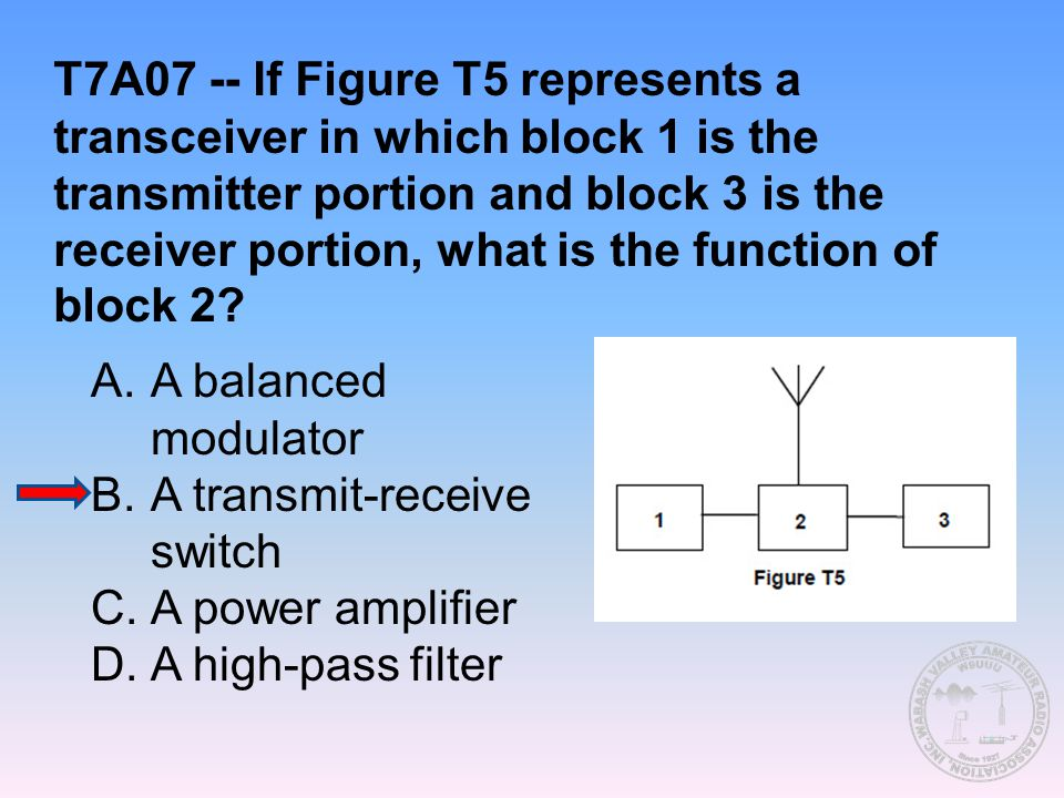 T7A07 -- If Figure T5 represents a transceiver in which block 1 is the transmitter portion and block 3 is the receiver portion, what is the function of block 2