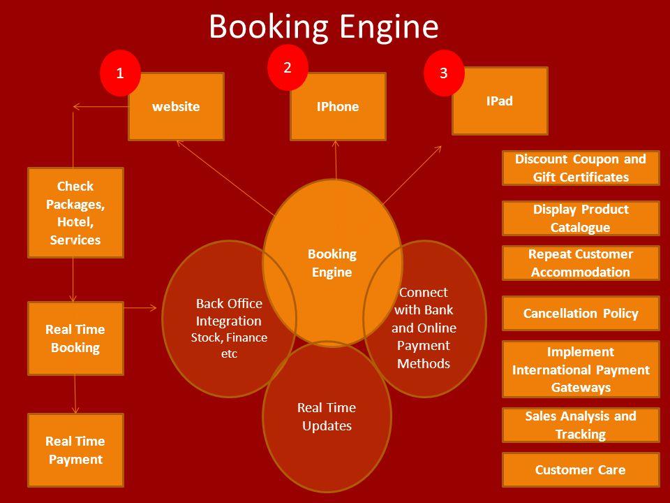 Booking Engine 2 1 3 IPad website IPhone