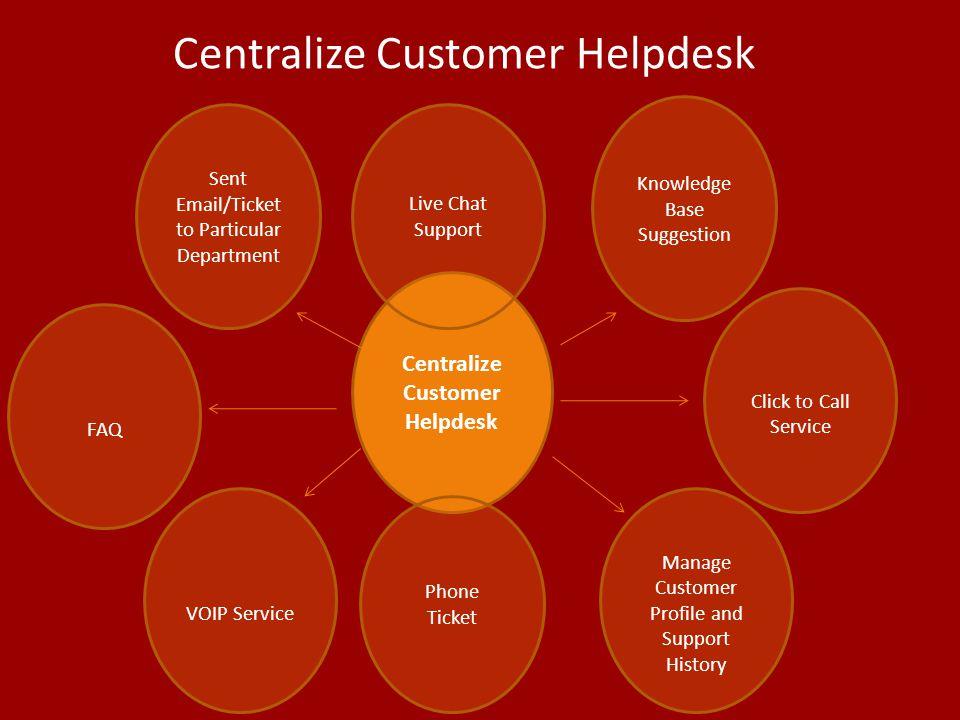 Centralize Customer Helpdesk