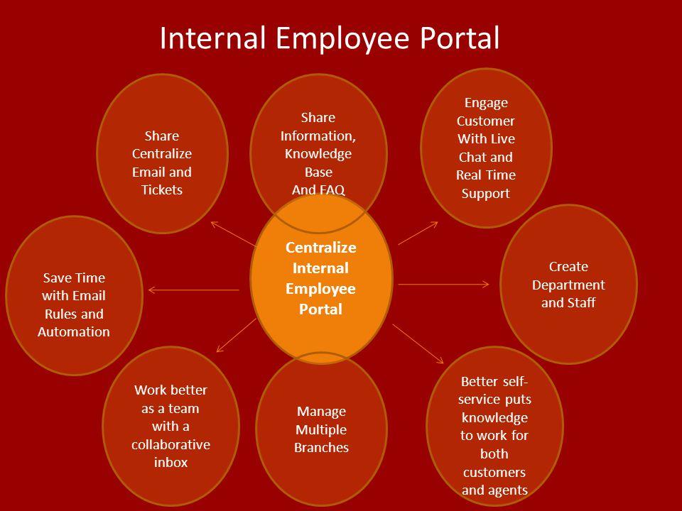 Internal Employee Portal