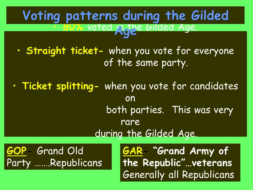 Voting patterns during the Gilded Age