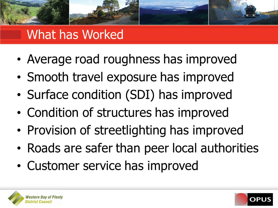 What has Worked Average road roughness has improved. Smooth travel exposure has improved. Surface condition (SDI) has improved.