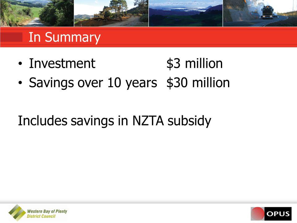 In Summary Investment $3 million. Savings over 10 years $30 million.