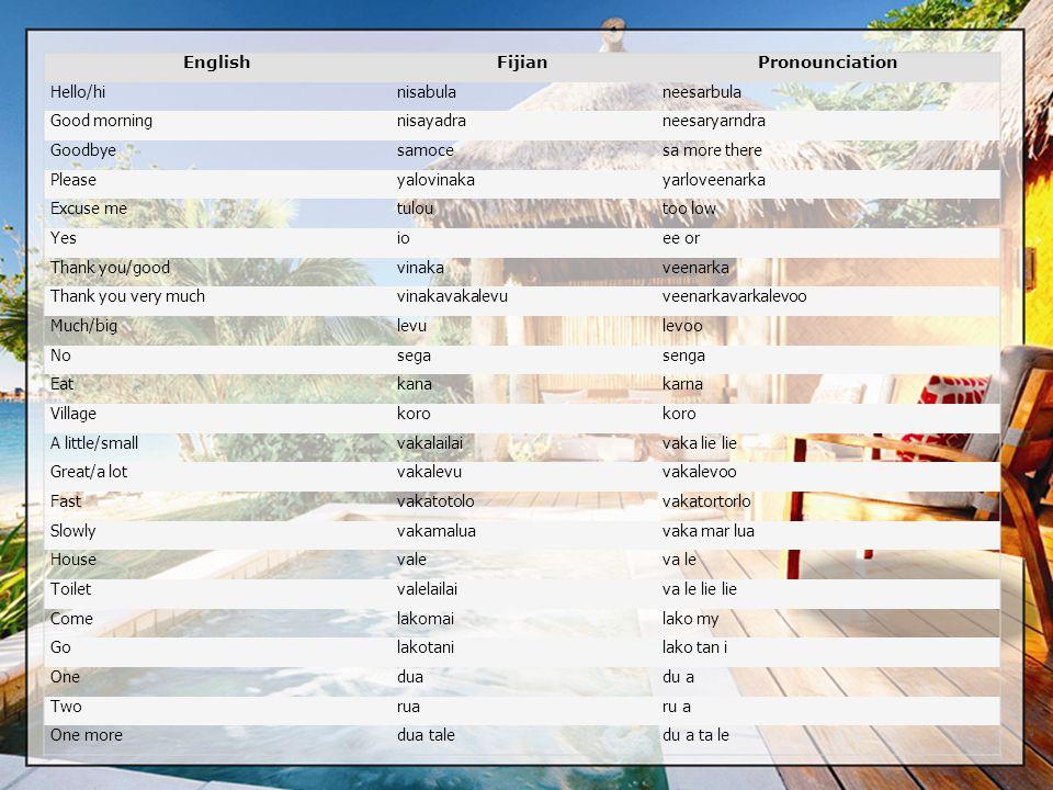English Fijian. Pronounciation. Hello/hi. nisabula. neesarbula. Good morning. nisayadra. neesaryarndra.