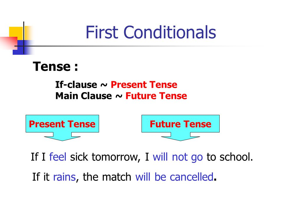 First Conditionals Tense :