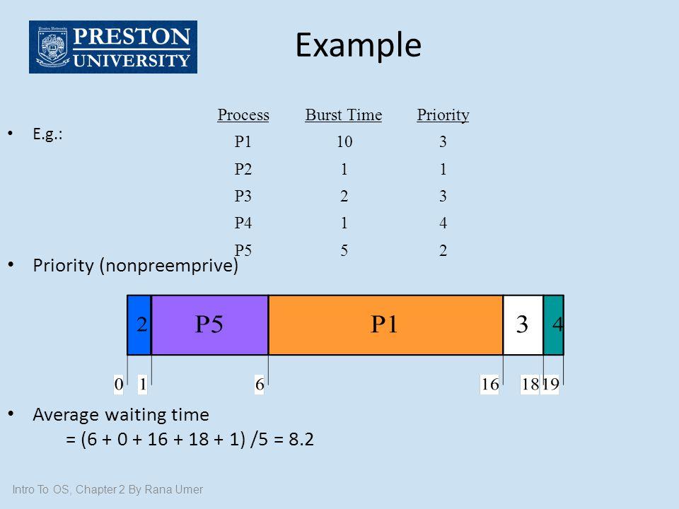 Example Priority (nonpreemprive)