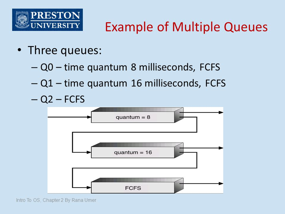 Example of Multiple Queues