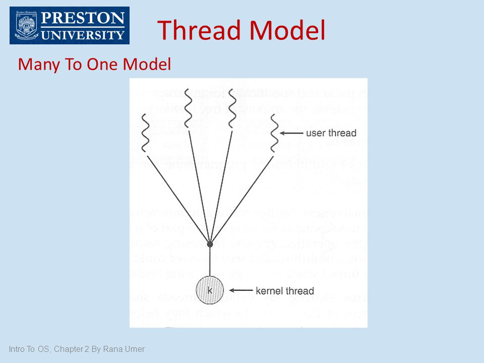 Thread Model Many To One Model Intro To OS, Chapter 2 By Rana Umer