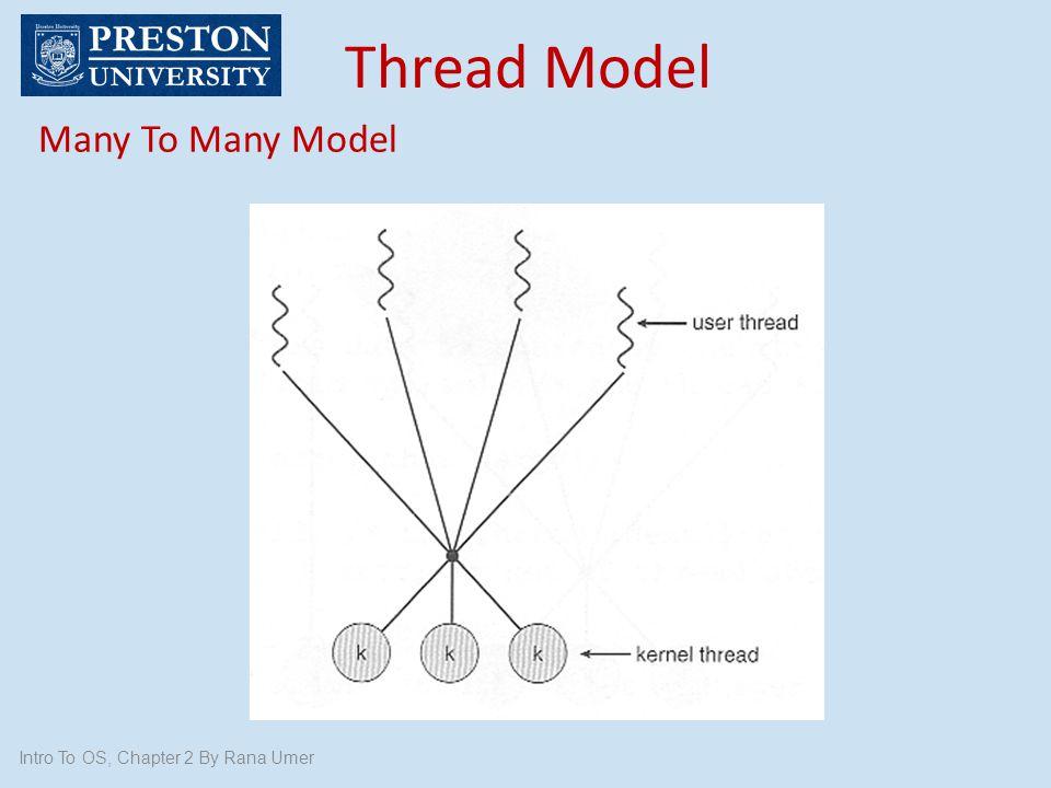 Thread Model Many To Many Model Intro To OS, Chapter 2 By Rana Umer