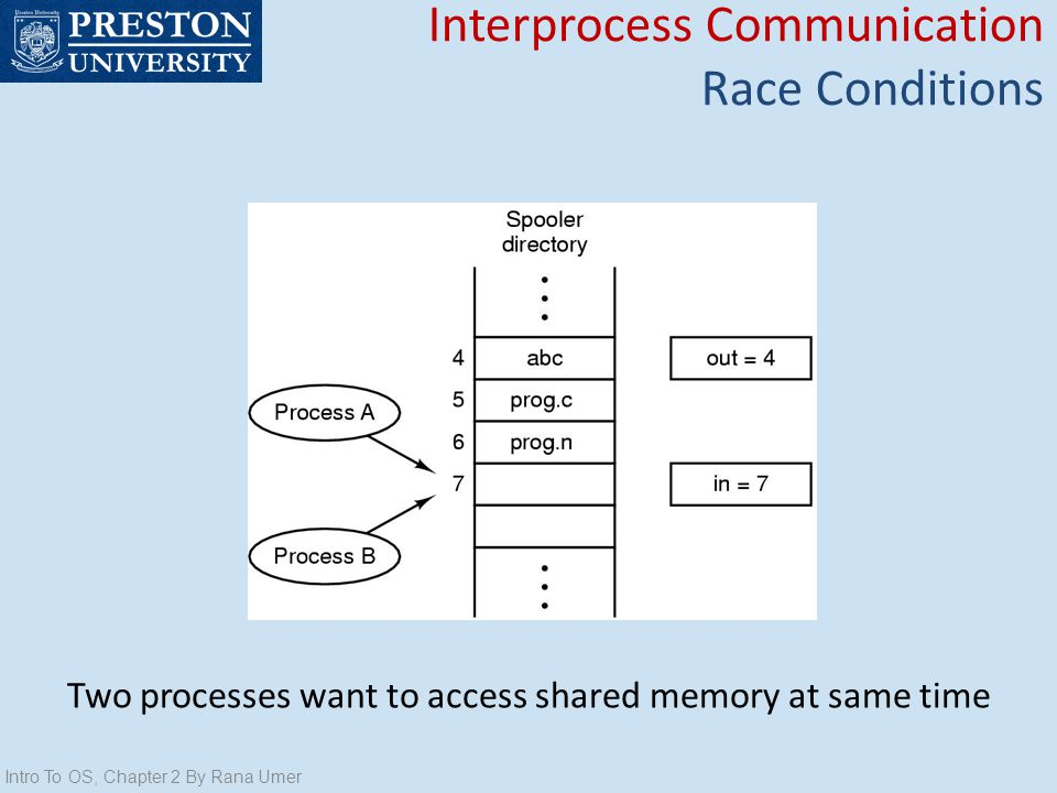 Two processes want to access shared memory at same time