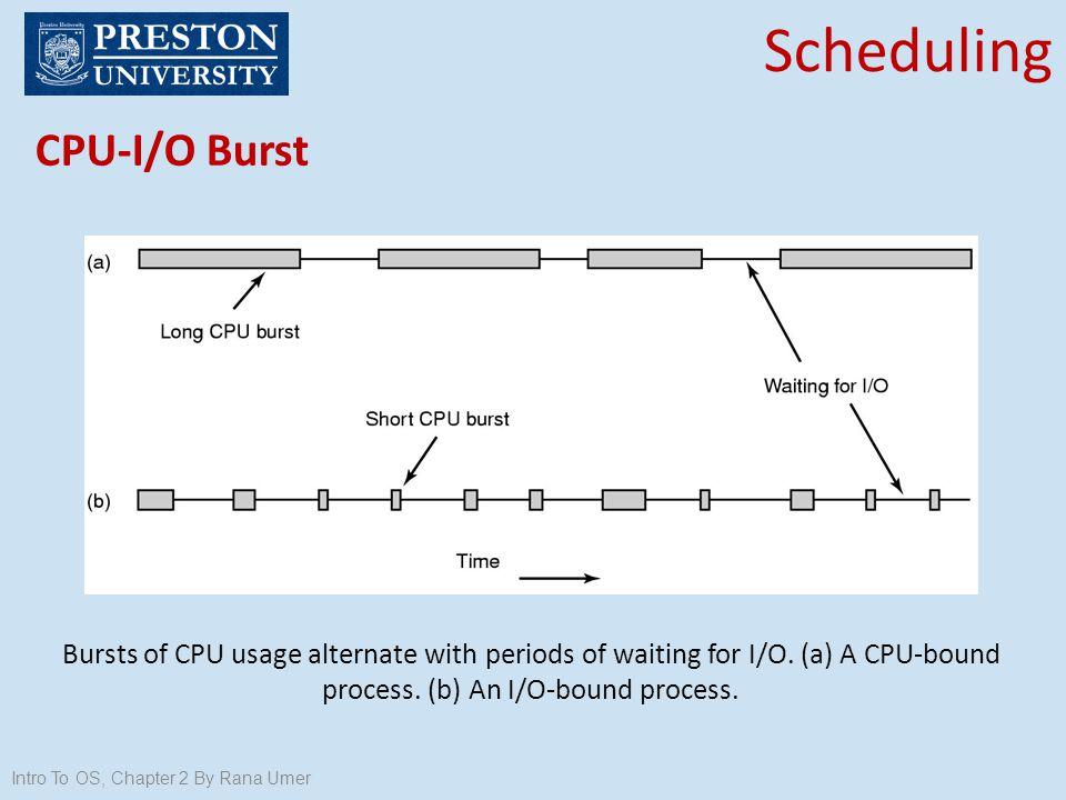 process. (b) An I/O-bound process.