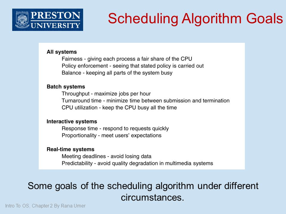 Some goals of the scheduling algorithm under different circumstances.