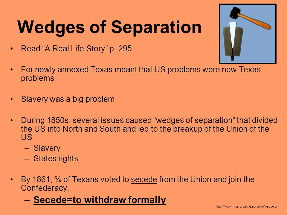 Wedges of Separation Secede=to withdraw formally