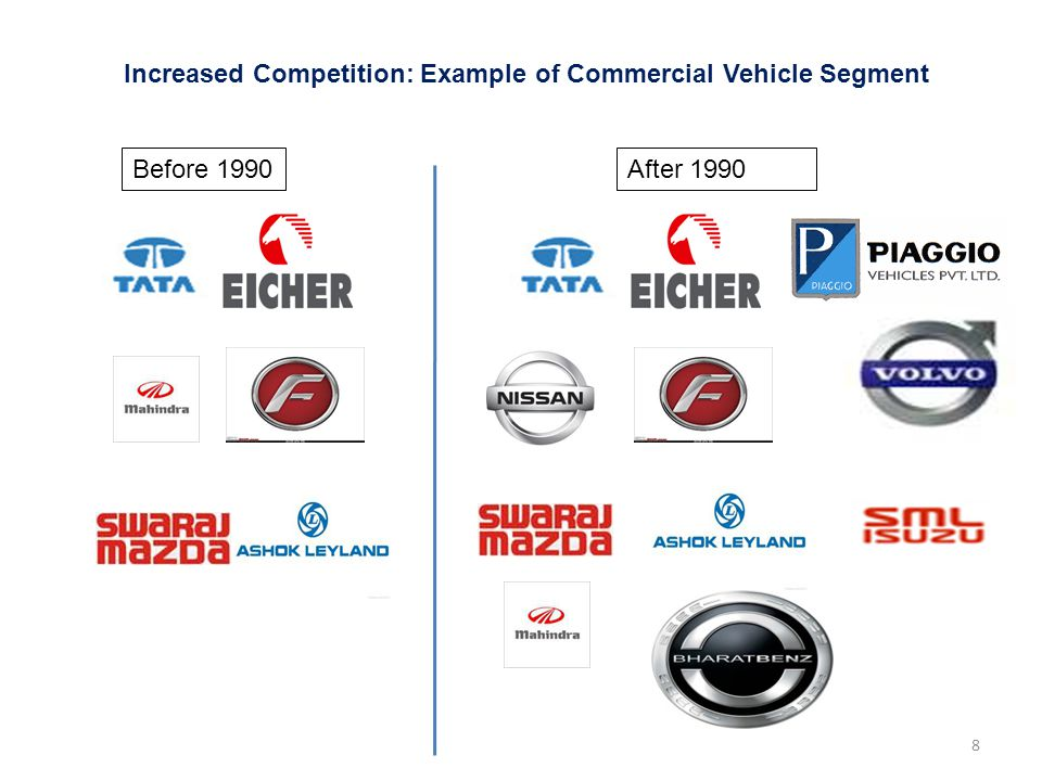 Increased Competition: Example of Commercial Vehicle Segment