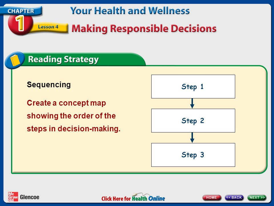 Sequencing Create a concept map showing the order of the steps in decision-making. Step 1. Step 2.