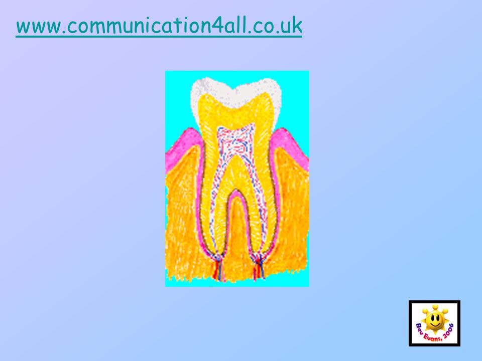 www.communication4all.co.uk