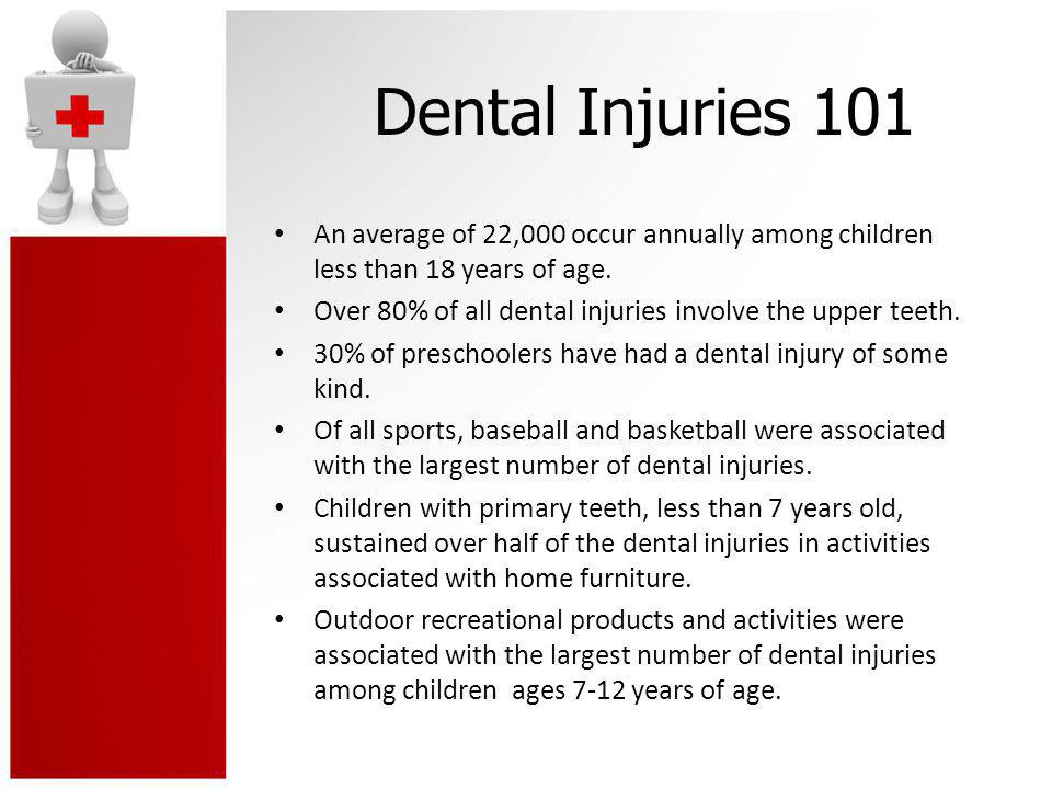 Dental Injuries 101 An average of 22,000 occur annually among children less than 18 years of age.