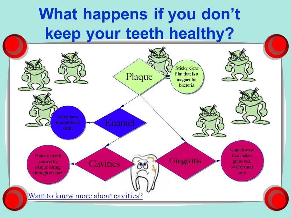 What happens if you don't keep your teeth healthy