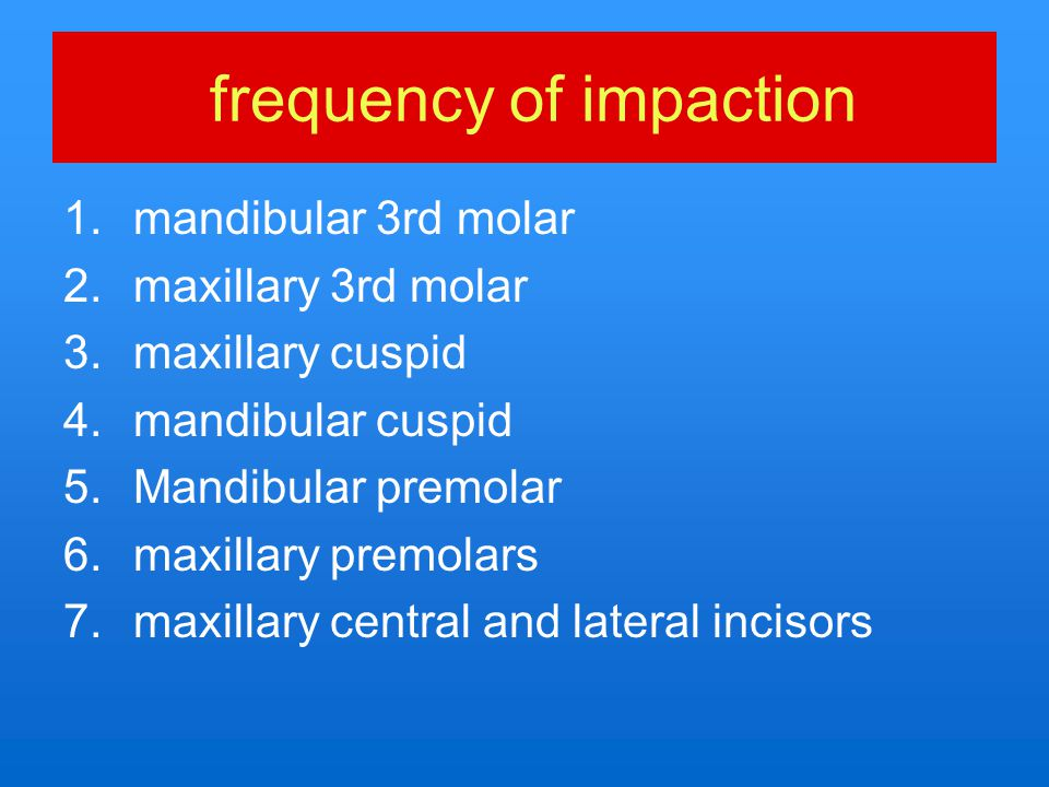 frequency of impaction