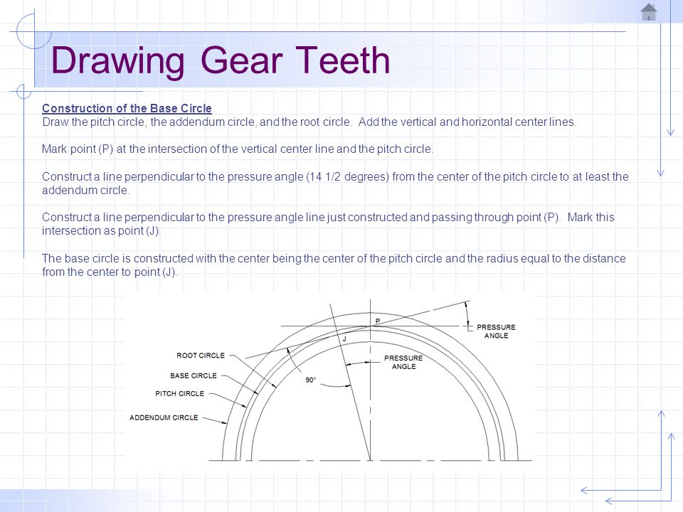 Drawing Gear Teeth Construction of the Base Circle