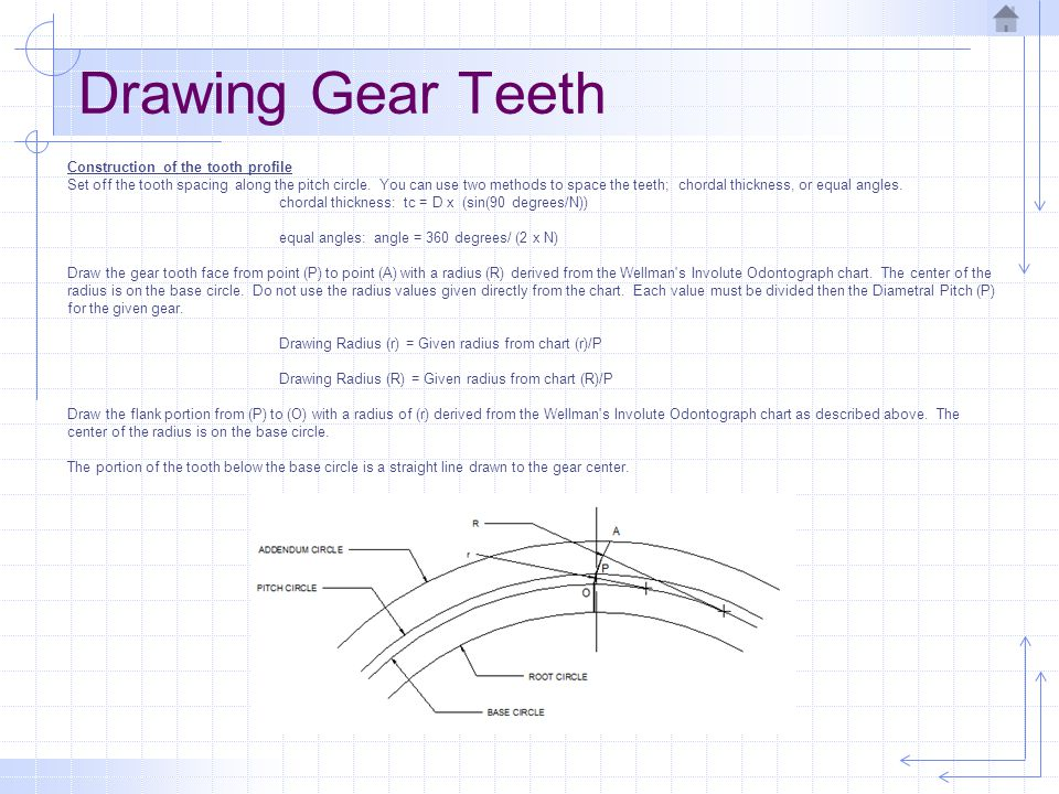 Drawing Gear Teeth Construction of the tooth profile