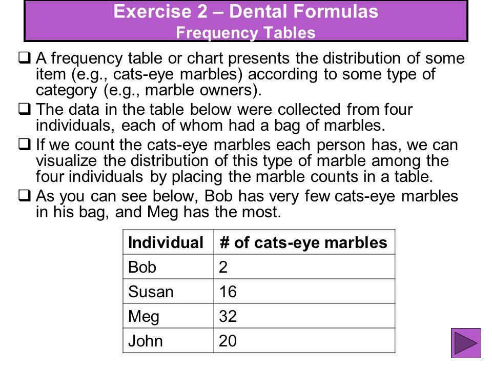 Exercise 2 – Dental Formulas Frequency Tables
