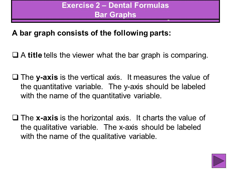 Exercise 2 – Dental Formulas Bar Graphs