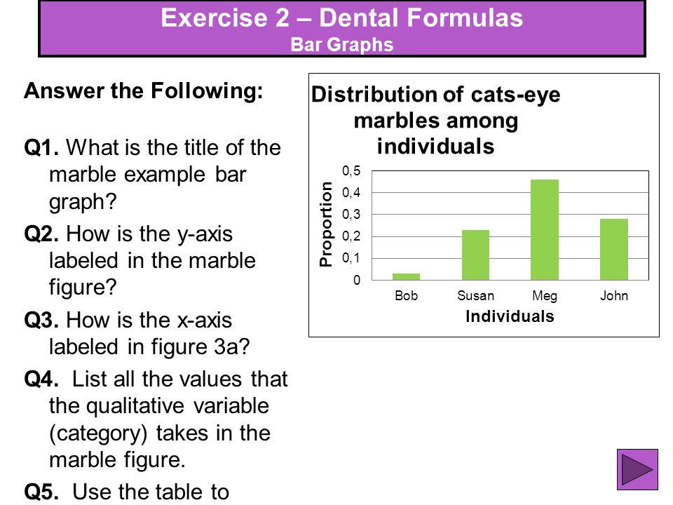 Exercise 2 – Dental Formulas Bar Graphs