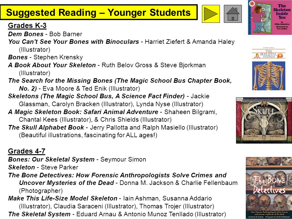Suggested Reading – Younger Students