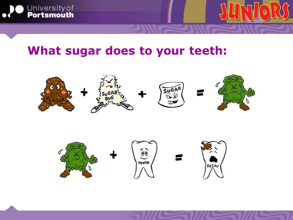 What sugar does to your teeth: