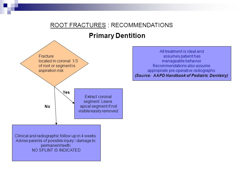 Primary Dentition ROOT FRACTURES : RECOMMENDATIONS