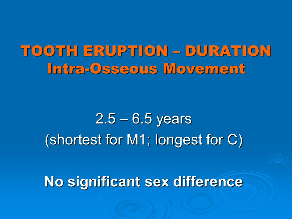 TOOTH ERUPTION – DURATION Intra-Osseous Movement