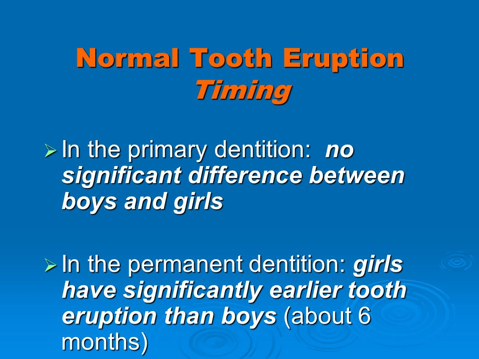 Normal Tooth Eruption Timing