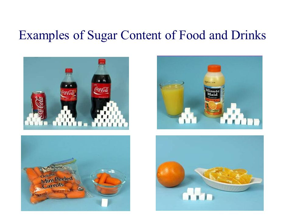 Examples of Sugar Content of Food and Drinks
