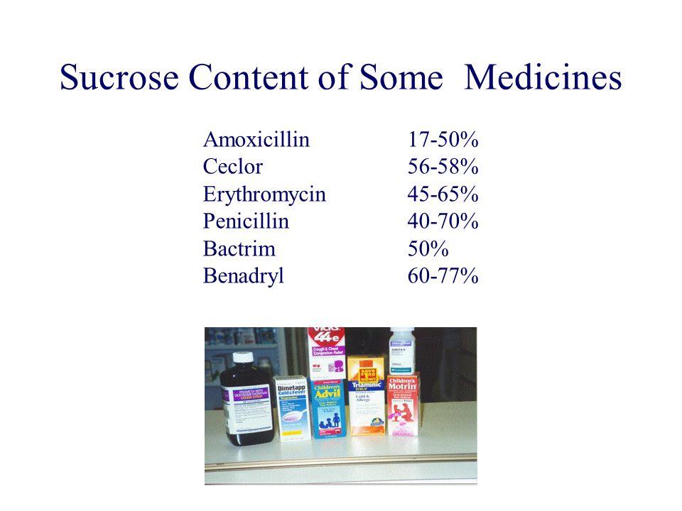 Sucrose Content of Some Medicines