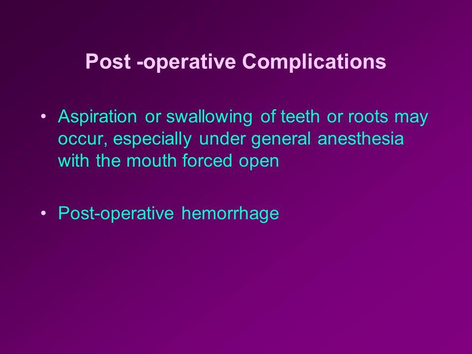 Post -operative Complications
