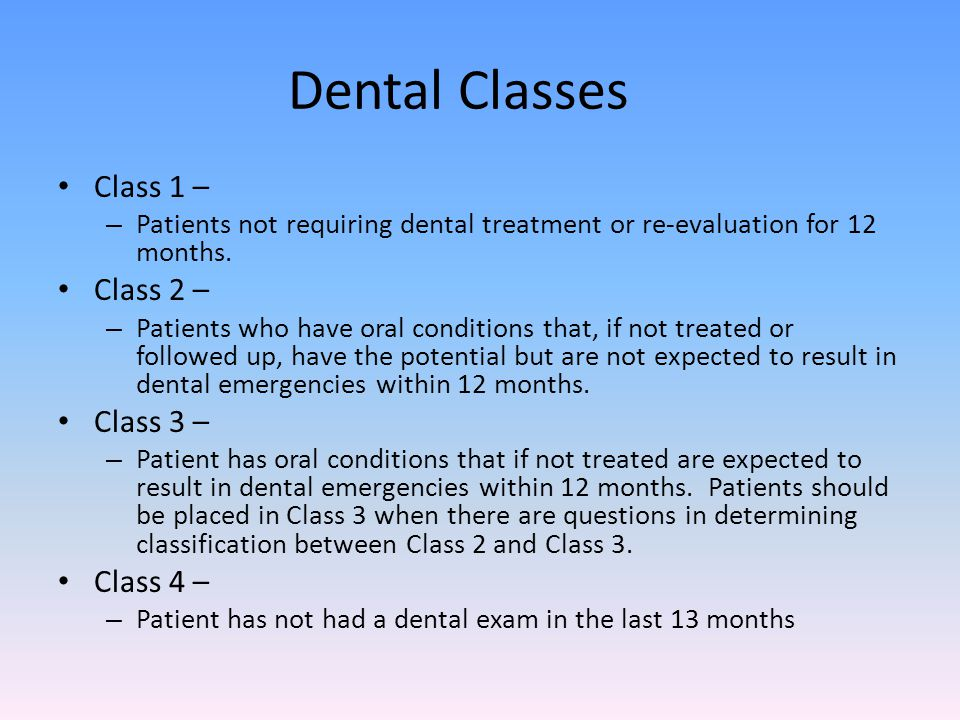 Dental Classes Class 1 – Class 2 – Class 3 – Class 4 –