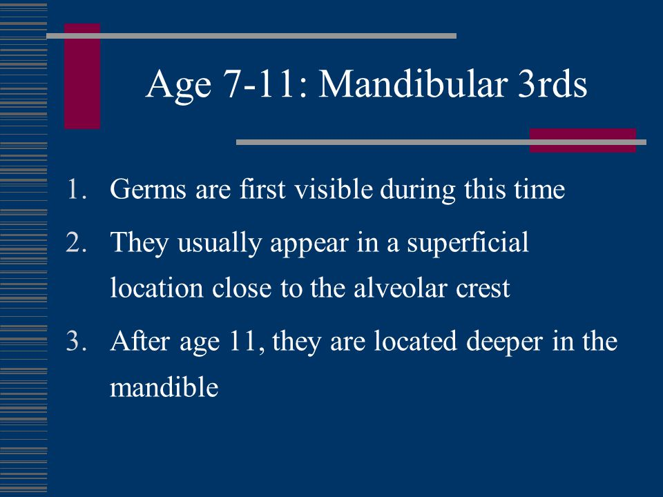 Age 7-11: Mandibular 3rds Germs are first visible during this time
