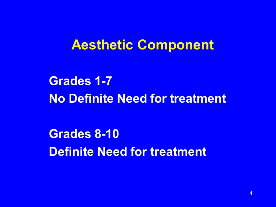 Aesthetic Component Grades 1-7 No Definite Need for treatment