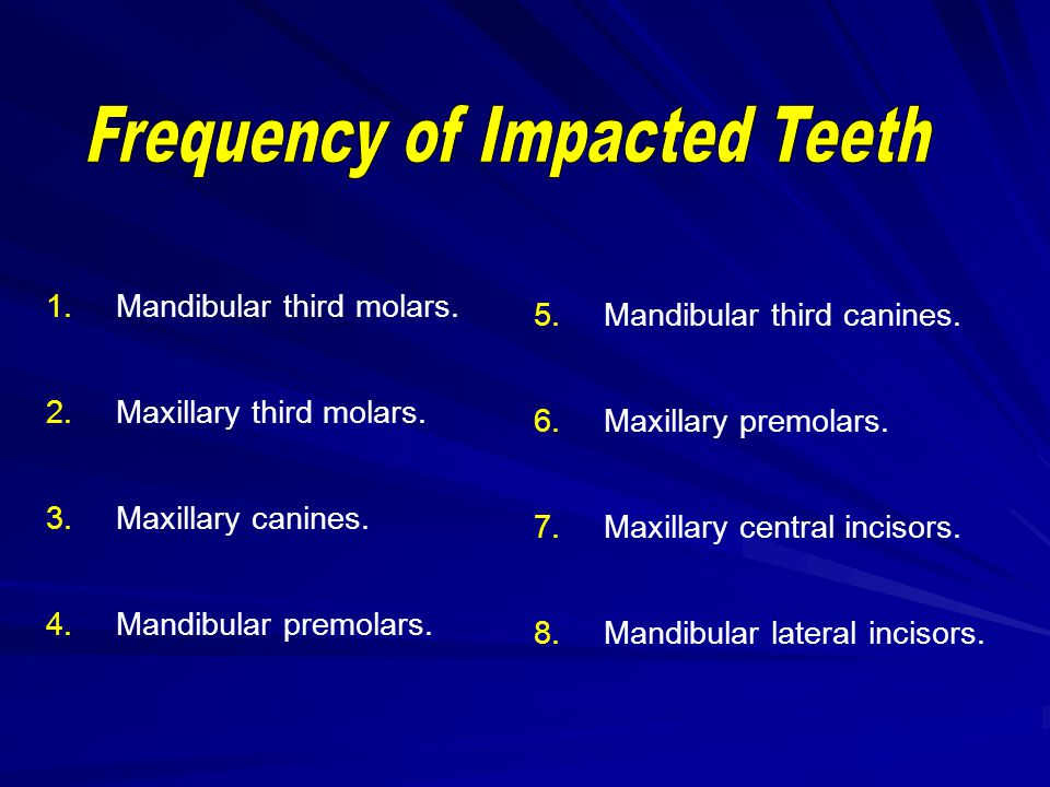 Frequency of Impacted Teeth