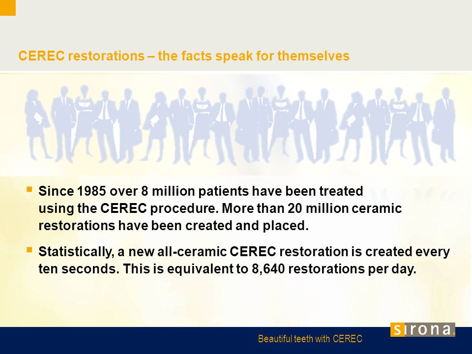 CEREC restorations – the facts speak for themselves